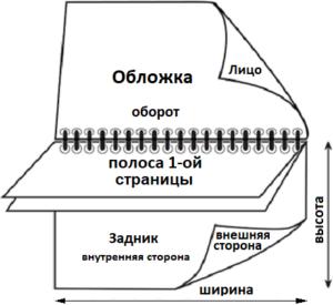 Блокнот на пружине